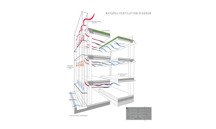 Natural Ventilation (750x450)